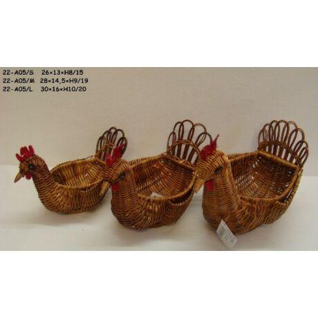 Vessző csirke
